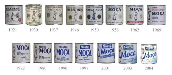 Evolução das embalagens de Leite Moça