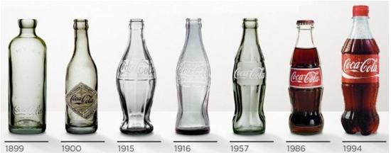 Evolução das embalagens de Coca-Cola